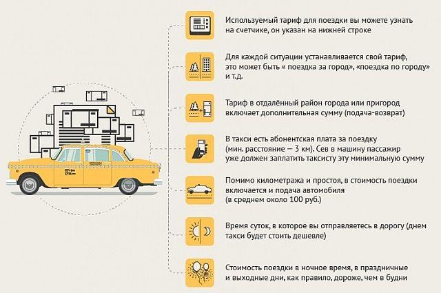 Информация для пассажиров такси