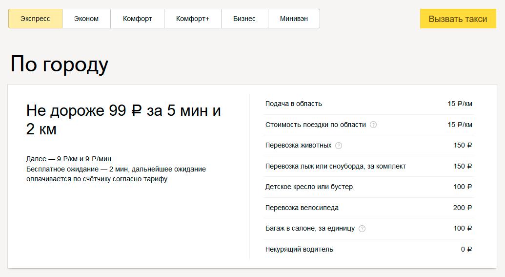 Тарифы ЯндексТакси